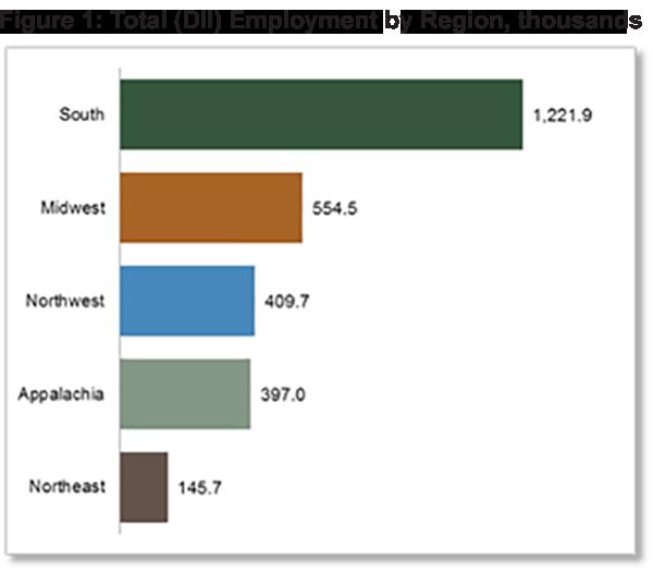 NAFO_2_Employment1-1.png