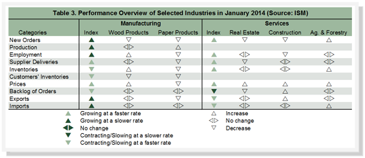 Performance_Overview_Jan_2014.png