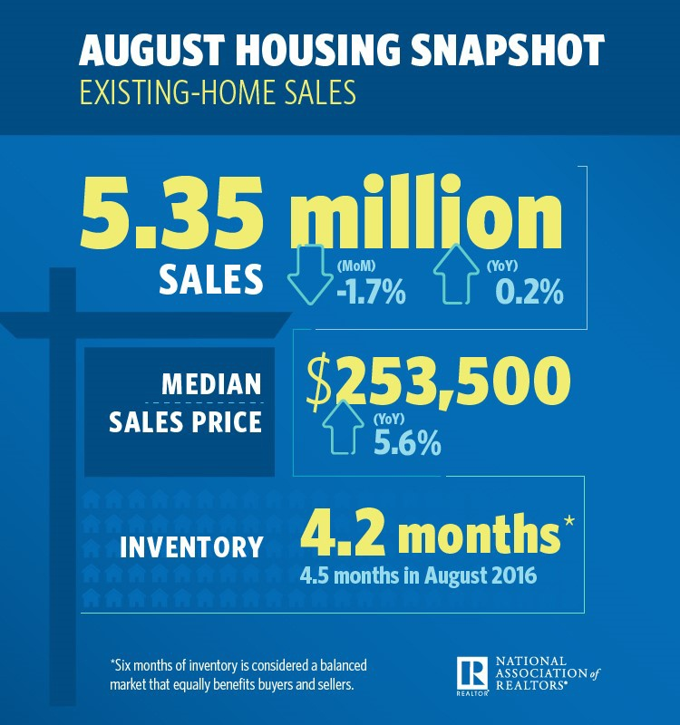 ehs-housing-snapshot-infographic.jpg