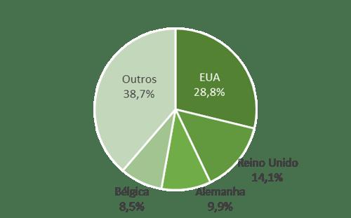 Brazil_Aug3