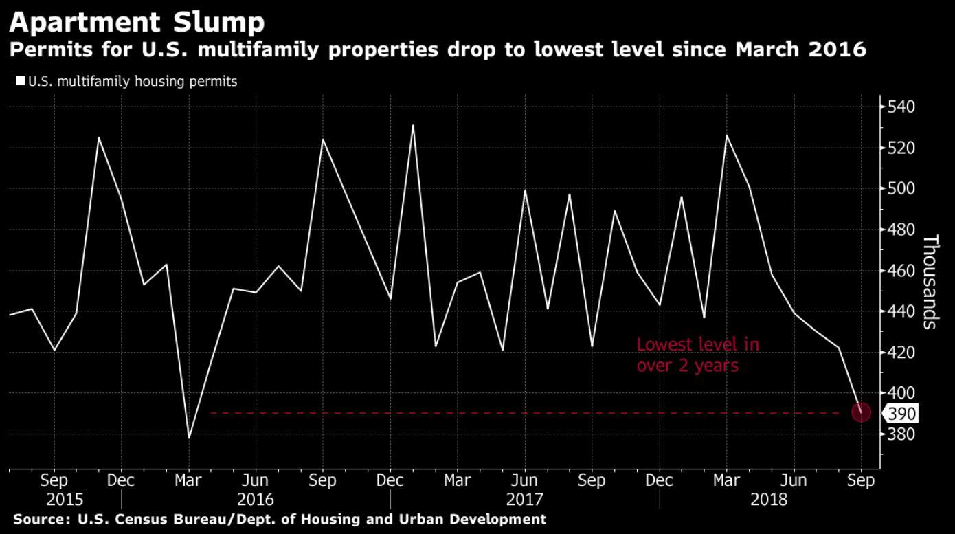Housing_Oct_2018_1