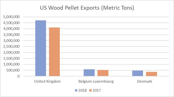 Pellet_Exports_1