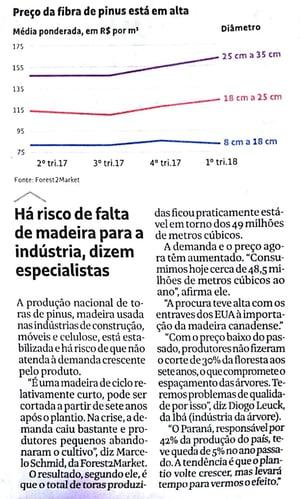 Reportagem da Folha de S.Paulo dia 20 de julho