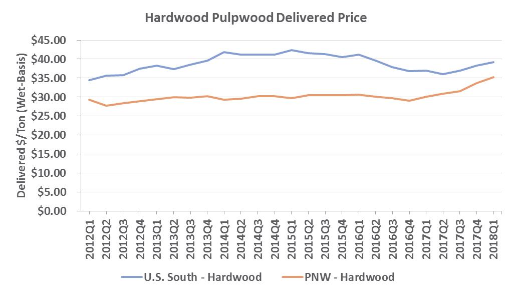 hardwood_pw_jun2018
