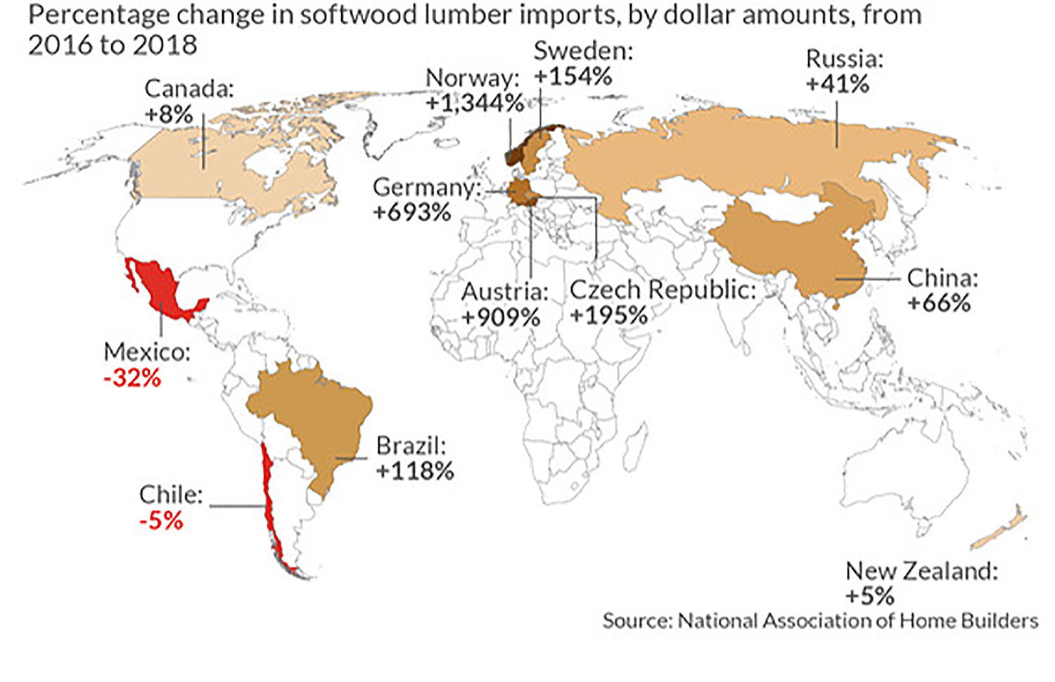 SYP Lumber Prices Steady amid Changing Global Lumber Flows