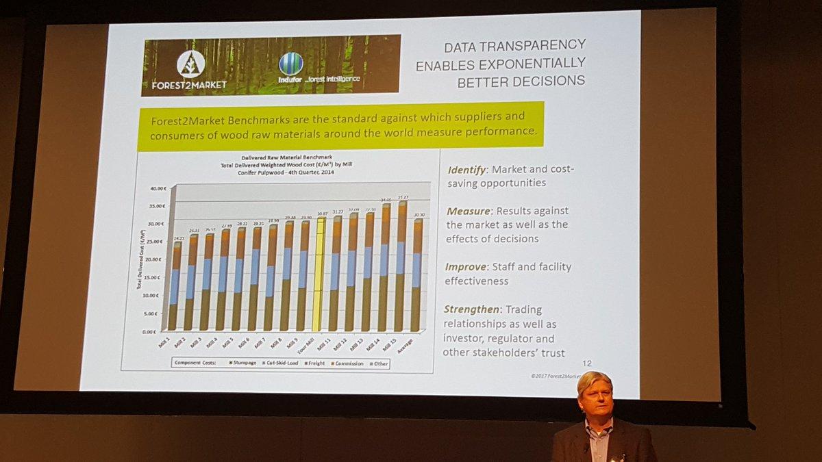 Forest2Marketat 2017 Nordic Baltic Bioenergy Conference